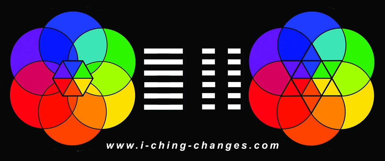 I Ching Changes