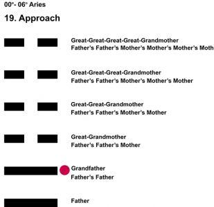 Ancestors-01AR 00-06 Hx-19 Approach-L2