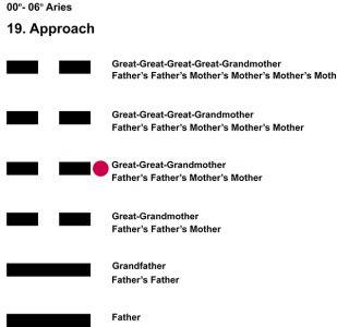 Ancestors-01AR 00-06 Hx-19 Approach-L4