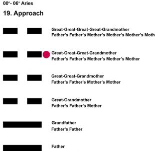 Ancestors-01AR 00-06 Hx-19 Approach-L5