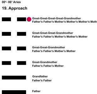 Ancestors-01AR 00-06 Hx-19 Approach-L6