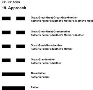 Ancestors-01AR 00-06 Hx-19 Approach