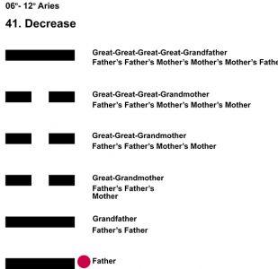 Ancestors-01AR 06-12 Hx-41 Decrease-L1