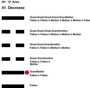Ancestors-01AR 06-12 Hx-41 Decrease-L2