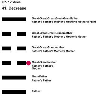 Ancestors-01AR 06-12 Hx-41 Decrease-L3