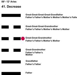 Ancestors-01AR 06-12 Hx-41 Decrease-L4
