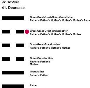 Ancestors-01AR 06-12 Hx-41 Decrease-L5