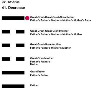 Ancestors-01AR 06-12 Hx-41 Decrease-L6