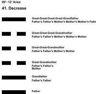 Ancestors-01AR 06-12 Hx-41 Decrease