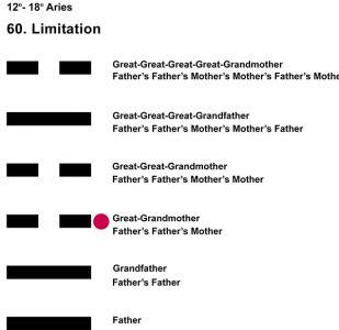 Ancestors-01AR 12-18 Hx-60 Limitation-L3