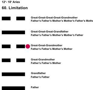 Ancestors-01AR 12-18 Hx-60 Limitation-L4