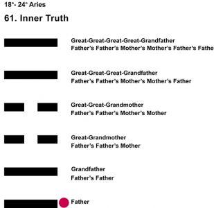 Ancestors-01AR 18-24 Hx-61 Inner Truth-L1