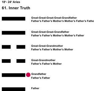 Ancestors-01AR 18-24 Hx-61 Inner Truth-L2