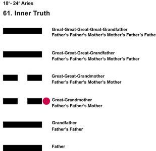 Ancestors-01AR 18-24 Hx-61 Inner Truth-L3