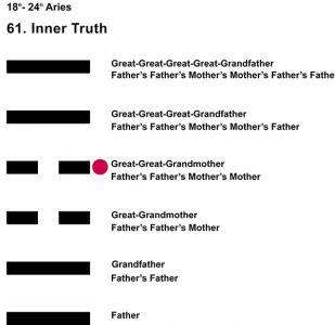 Ancestors-01AR 18-24 Hx-61 Inner Truth-L4