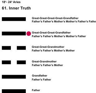 Ancestors-01AR 18-24 Hx-61 Inner Truth-L5