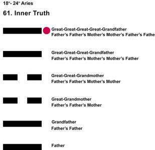 Ancestors-01AR 18-24 Hx-61 Inner Truth-L6