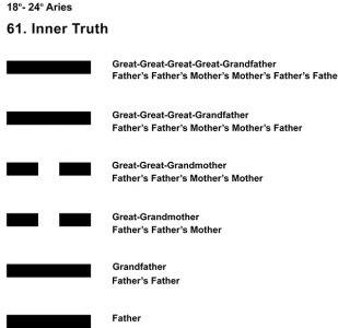 Ancestors-01AR 18-24 Hx-61 Inner Truth