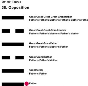 Ancestors-02TA 00-06 Hx-38 Opposition-L1