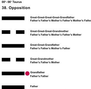Ancestors-02TA 00-06 Hx-38 Opposition-L2