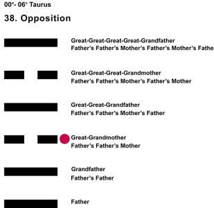 Ancestors-02TA 00-06 Hx-38 Opposition-L3