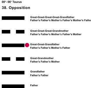 Ancestors-02TA 00-06 Hx-38 Opposition-L4
