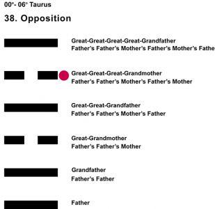 Ancestors-02TA 00-06 Hx-38 Opposition-L5