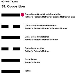 Ancestors-02TA 00-06 Hx-38 Opposition-L6