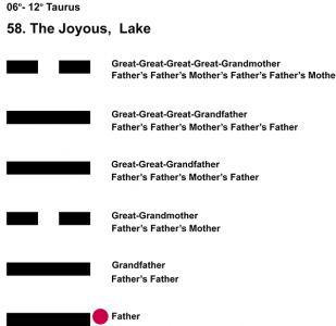 Ancestors-02TA 06-12 Hx-58 Joyous Lake-L1