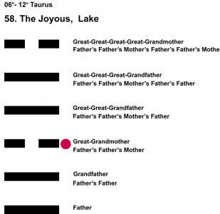 Ancestors-02TA 06-12 Hx-58 Joyous Lake-L3
