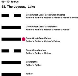 Ancestors-02TA 06-12 Hx-58 Joyous Lake-L4