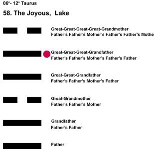 Ancestors-02TA 06-12 Hx-58 Joyous Lake-L5