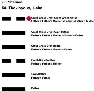 Ancestors-02TA 06-12 Hx-58 Joyous Lake-L6