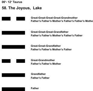Ancestors-02TA 06-12 Hx-58 Joyous Lake
