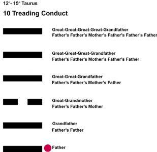 Ancestors-02TA 12-15 Hx-10 Treading Conduct-L1