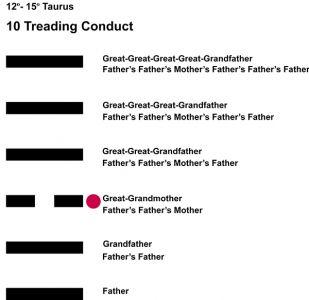 Ancestors-02TA 12-15 Hx-10 Treading Conduct-L3