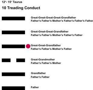 Ancestors-02TA 12-15 Hx-10 Treading Conduct-L4