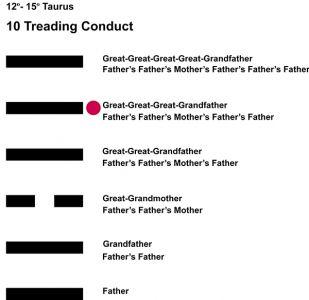 Ancestors-02TA 12-15 Hx-10 Treading Conduct-L5