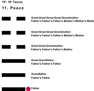 Ancestors-02TA 15-18 Hx-11 Peace-L1