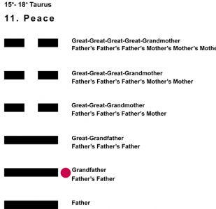 Ancestors-02TA 15-18 Hx-11 Peace-L2