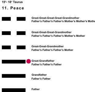 Ancestors-02TA 15-18 Hx-11 Peace-L3