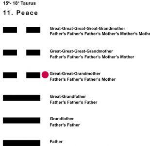 Ancestors-02TA 15-18 Hx-11 Peace-L4
