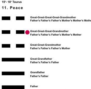 Ancestors-02TA 15-18 Hx-11 Peace-L5