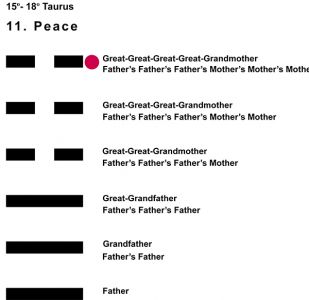 Ancestors-02TA 15-18 Hx-11 Peace-L6