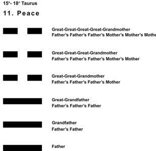 Ancestors-02TA 15-18 Hx-11 Peace