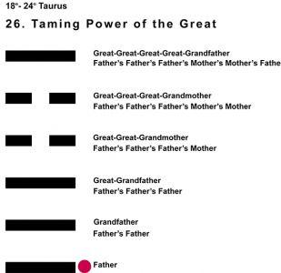 Ancestors-02TA 18-24 Hx-26 Taming Power Great-L1