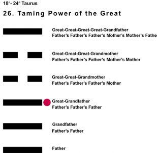 Ancestors-02TA 18-24 Hx-26 Taming Power Great-L3