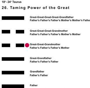 Ancestors-02TA 18-24 Hx-26 Taming Power Great-L4