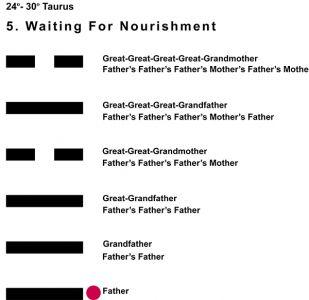 Ancestors-02TA 24-30 Hx-05 Waiting-L1