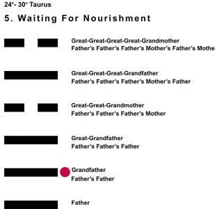 Ancestors-02TA 24-30 Hx-05 Waiting-L2